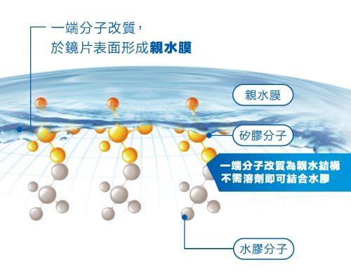 miacare DELiGHT Silicone Hydrogel 1 Day_info1