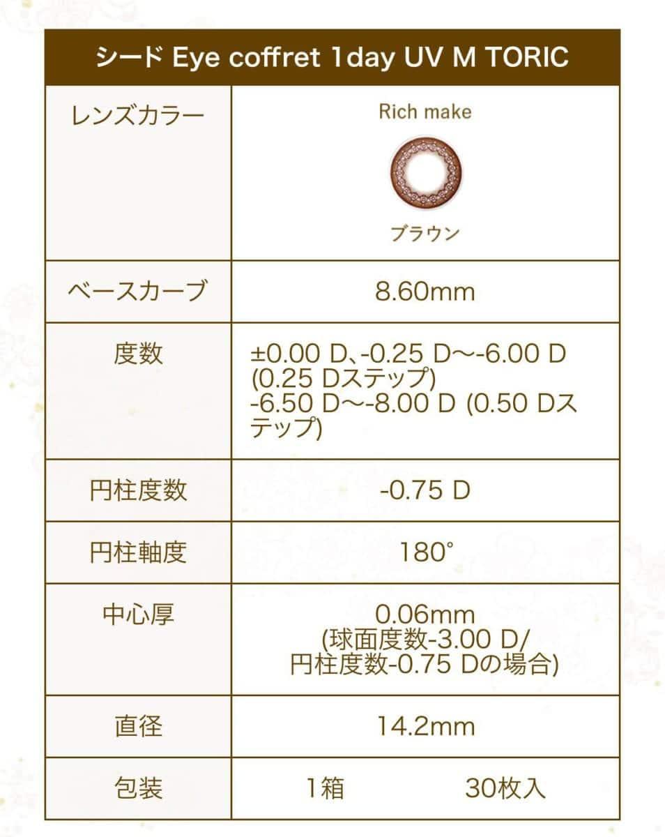 Eye Coffret 1 Day UV M Toric (散光)_info3