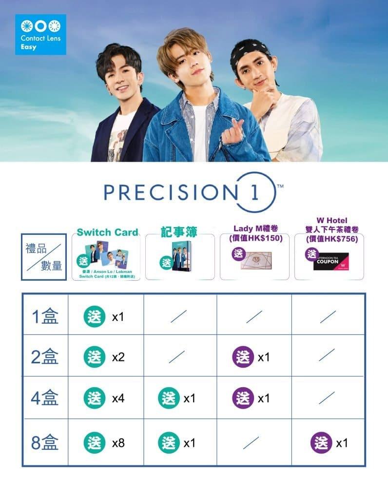 Prcision1_info1